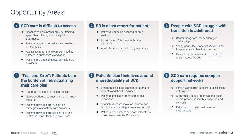 A grid of 6 key areas where there are opportunities to improve care for SCD patients.
